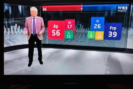 valgdagsmaling_nrk
